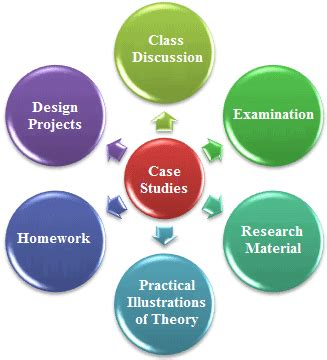 Case Study Research in Software Engineering Wiley Online